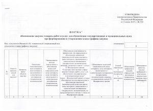 форма обоснования плана-графика 1